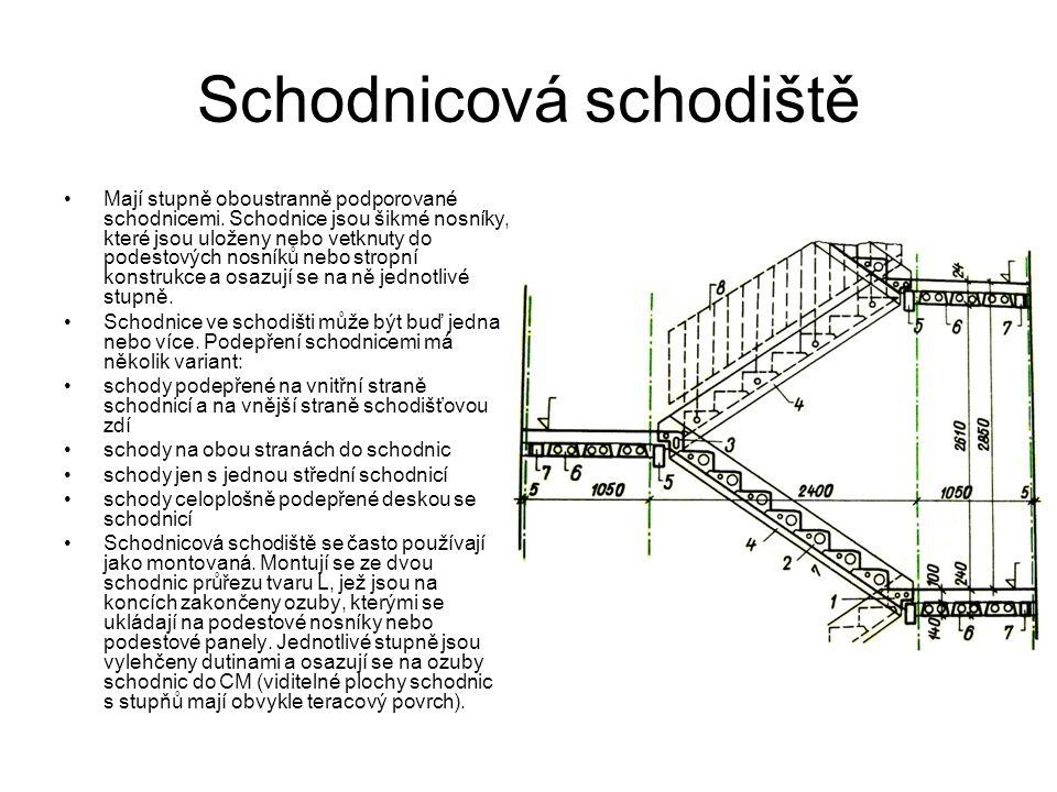 Schodnicová schodiště Mají stupně oboustranně podporované schodnicemi. Schodnice jsou šikmé nosníky, které jsou uloženy nebo vetknuty do podestových n