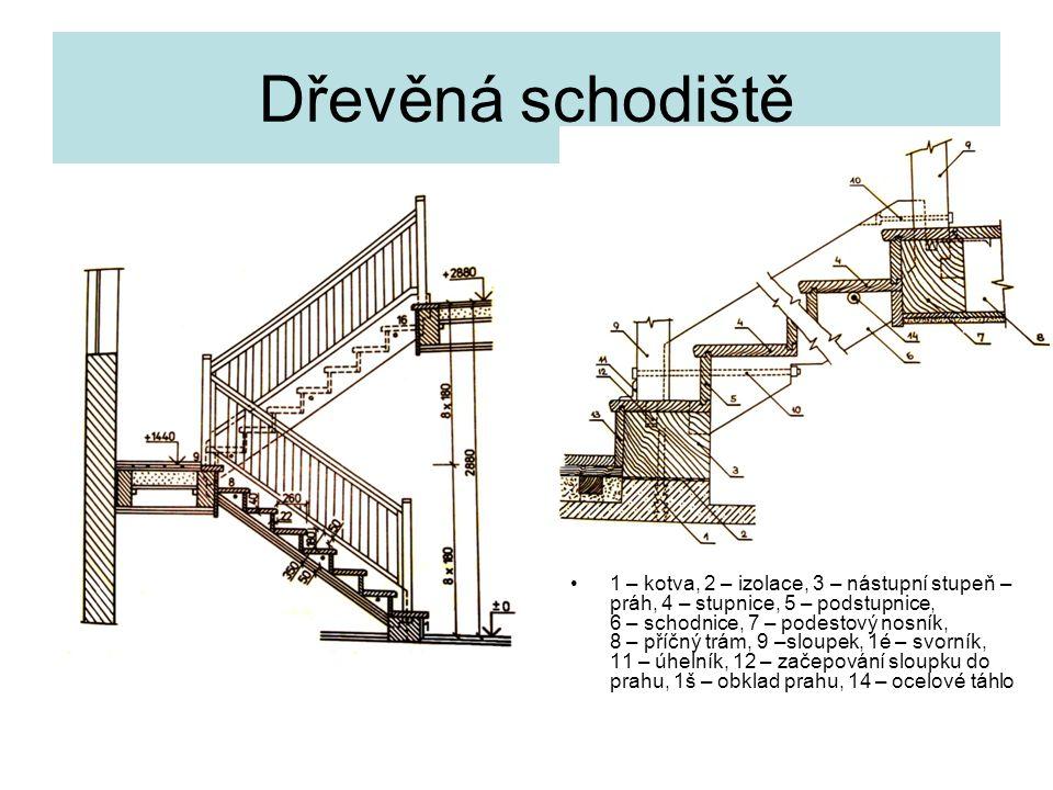 Dřevěná schodiště 1 – kotva, 2 – izolace, 3 – nástupní stupeň – práh, 4 – stupnice, 5 – podstupnice, 6 – schodnice, 7 – podestový nosník, 8 – příčný t