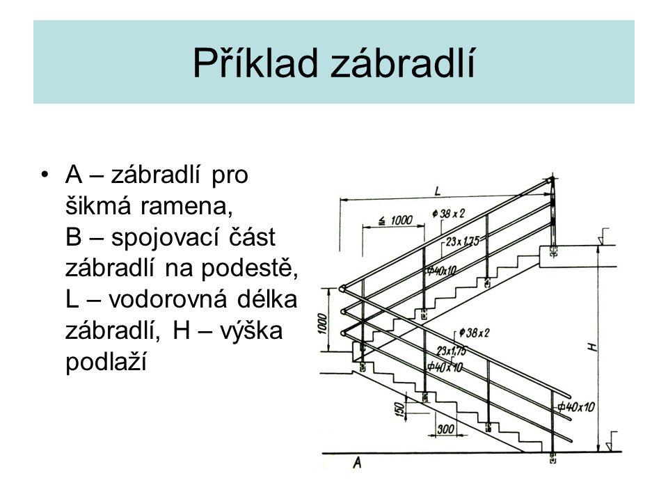 Příklad zábradlí A – zábradlí pro šikmá ramena, B – spojovací část zábradlí na podestě, L – vodorovná délka zábradlí, H – výška podlaží