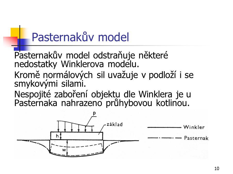 10 Pasternakův model Pasternakův model odstraňuje některé nedostatky Winklerova modelu. Kromě normálových sil uvažuje v podloží i se smykovými silami.