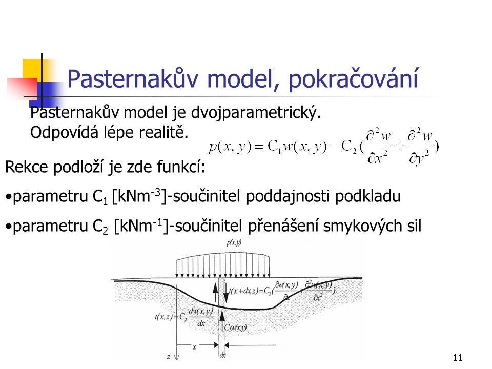 11 Pasternakův model, pokračování Pasternakův model je dvojparametrický. Odpovídá lépe realitě. Rekce podloží je zde funkcí: parametru C 1 [kNm -3 ]-s