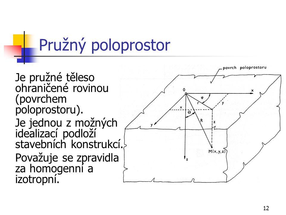12 Pružný poloprostor Je pružné těleso ohraničené rovinou (povrchem poloprostoru). Je jednou z možných idealizací podloží stavebních konstrukcí. Považ