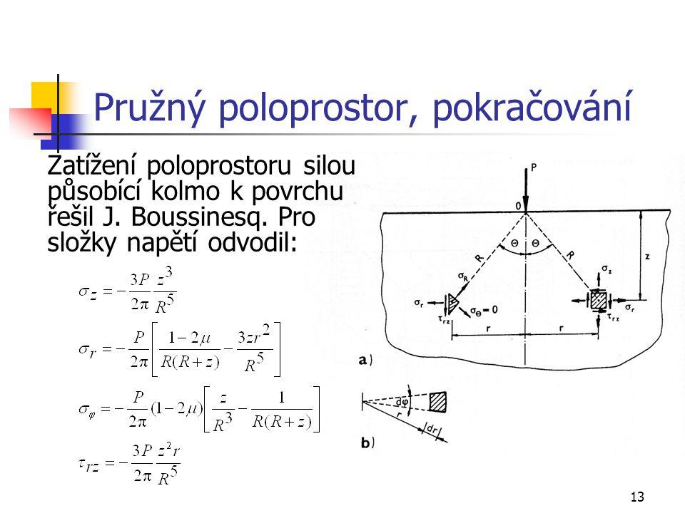 13 Pružný poloprostor, pokračování Zatížení poloprostoru silou působící kolmo k povrchu řešil J. Boussinesq. Pro složky napětí odvodil: