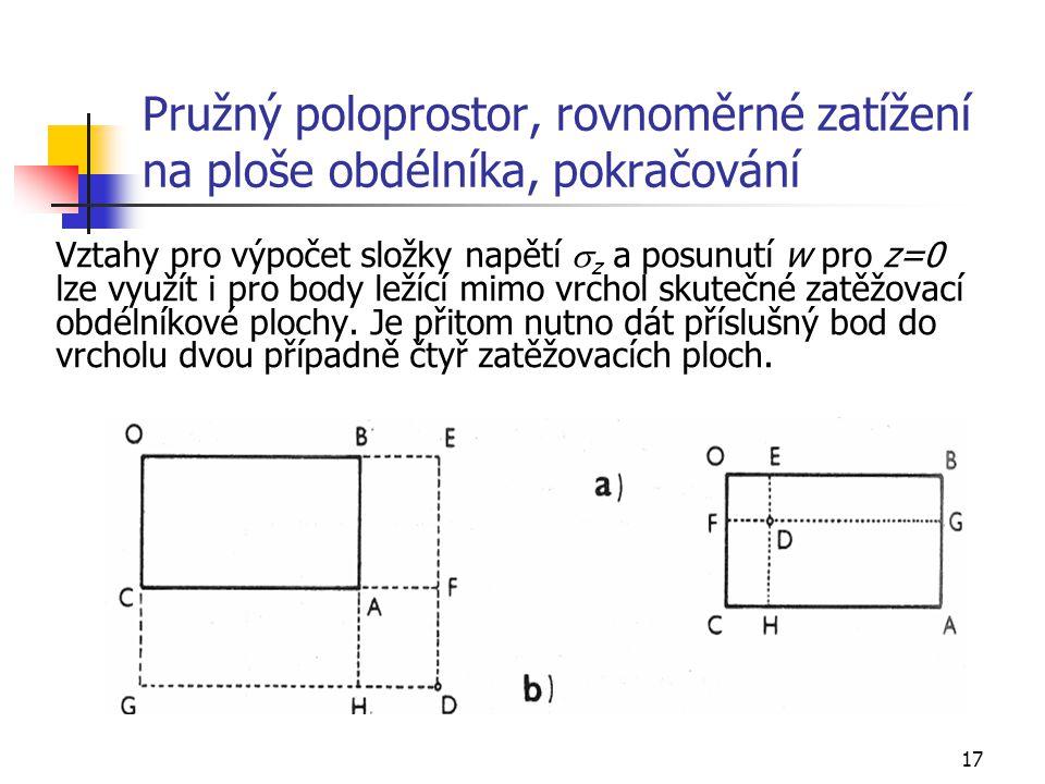 17 Pružný poloprostor, rovnoměrné zatížení na ploše obdélníka, pokračování Vztahy pro výpočet složky napětí  z a posunutí w pro z=0 lze využít i pro