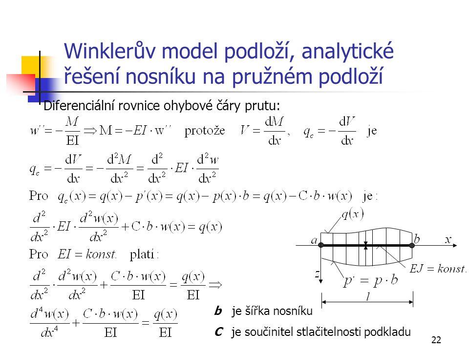 22 Winklerův model podloží, analytické řešení nosníku na pružném podloží Diferenciální rovnice ohybové čáry prutu: b je šířka nosníku C je součinitel