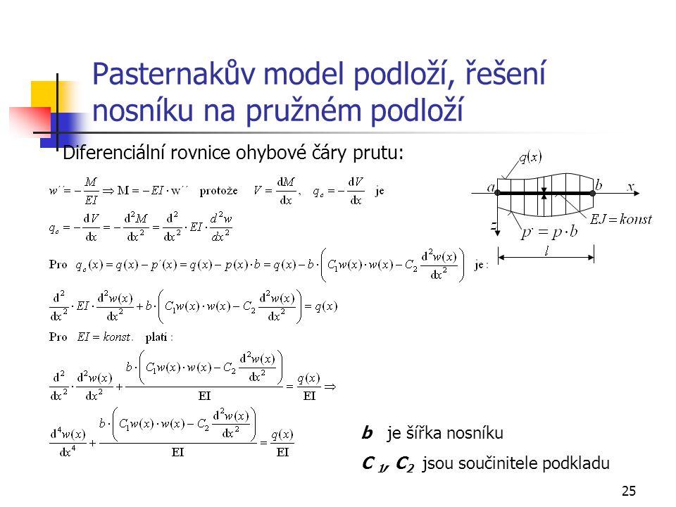 25 Pasternakův model podloží, řešení nosníku na pružném podloží Diferenciální rovnice ohybové čáry prutu: b je šířka nosníku C 1, C 2 jsou součinitele