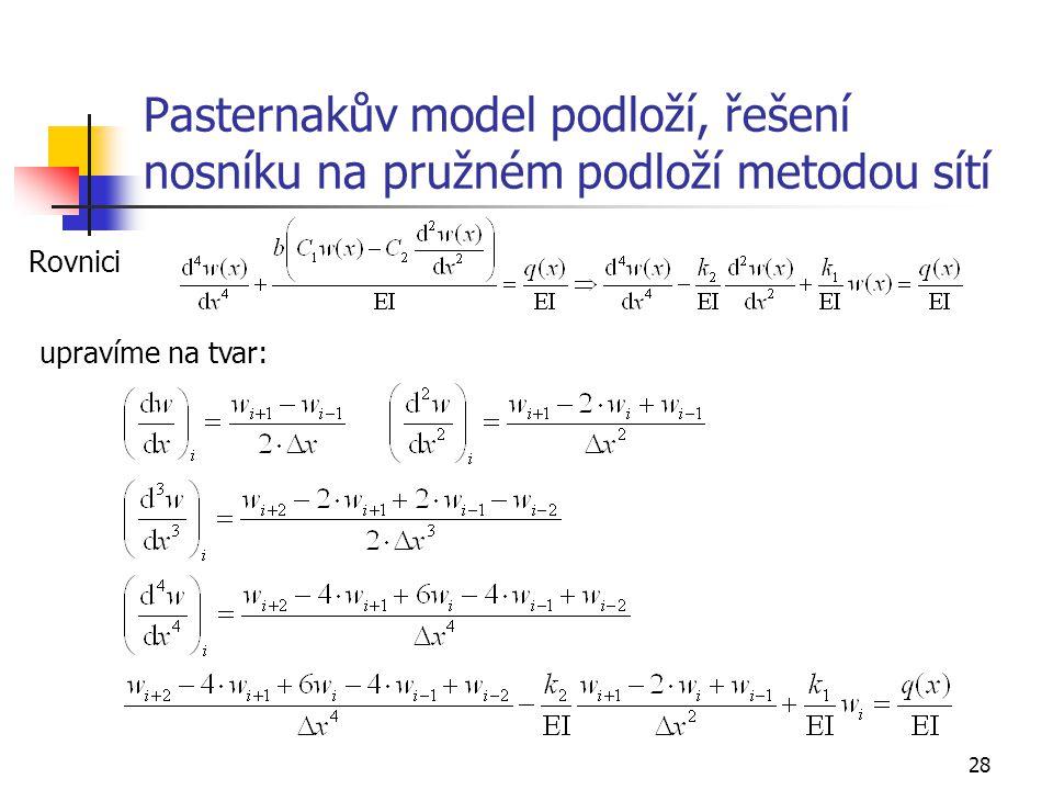 28 Pasternakův model podloží, řešení nosníku na pružném podloží metodou sítí Rovnici upravíme na tvar: