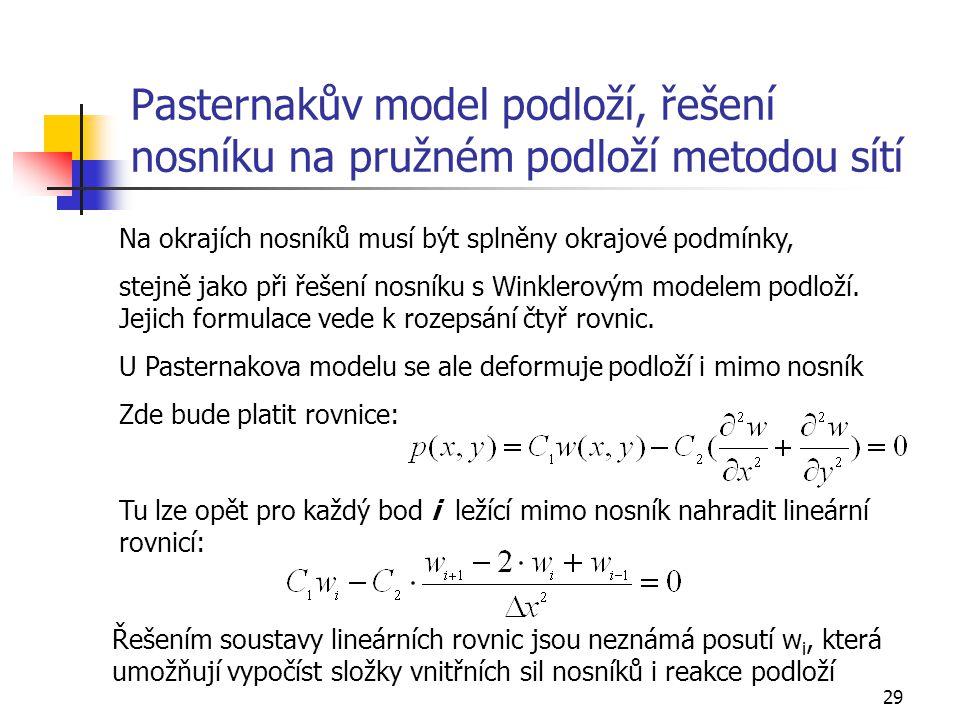 29 Pasternakův model podloží, řešení nosníku na pružném podloží metodou sítí Na okrajích nosníků musí být splněny okrajové podmínky, stejně jako při ř