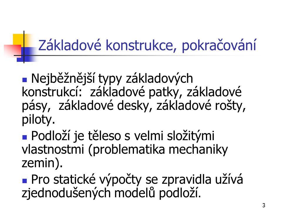 14 Pružný poloprostor, pokračování Pro složky posuvů ve u směru r odvodil: Pro složky posuvů w ve směru osy z odvodil:
