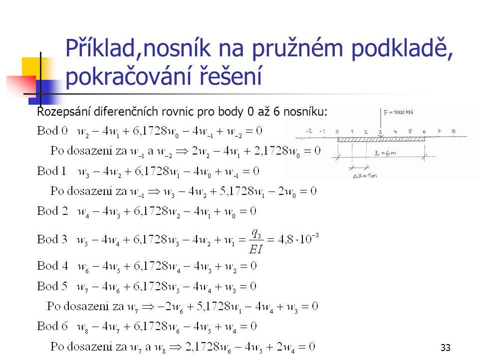 33 Příklad,nosník na pružném podkladě, pokračování řešení Rozepsání diferenčních rovnic pro body 0 až 6 nosníku: