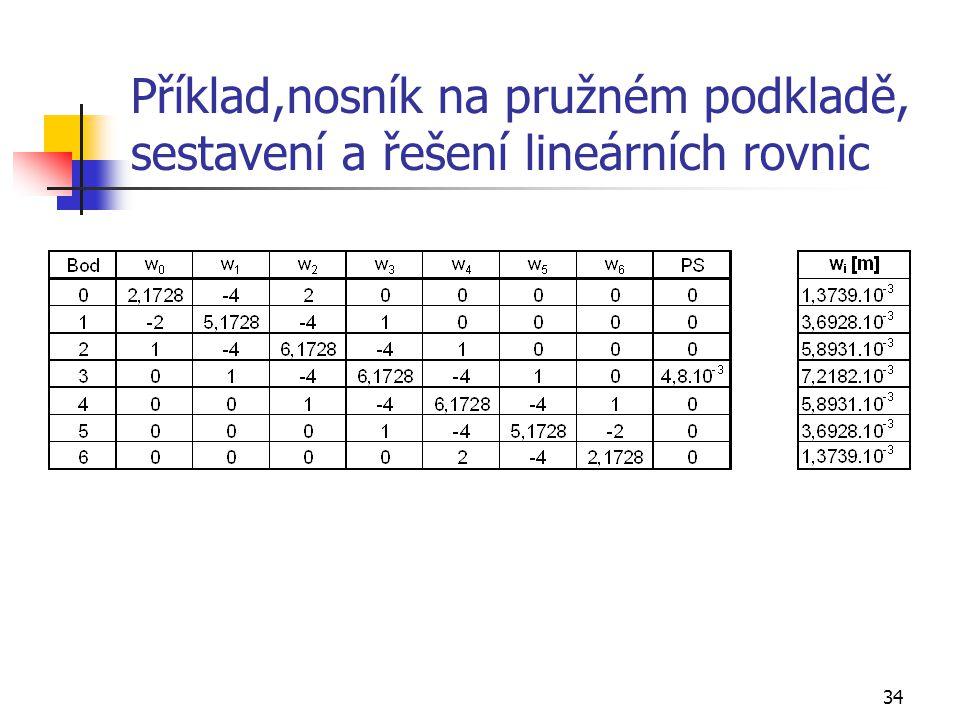 34 Příklad,nosník na pružném podkladě, sestavení a řešení lineárních rovnic