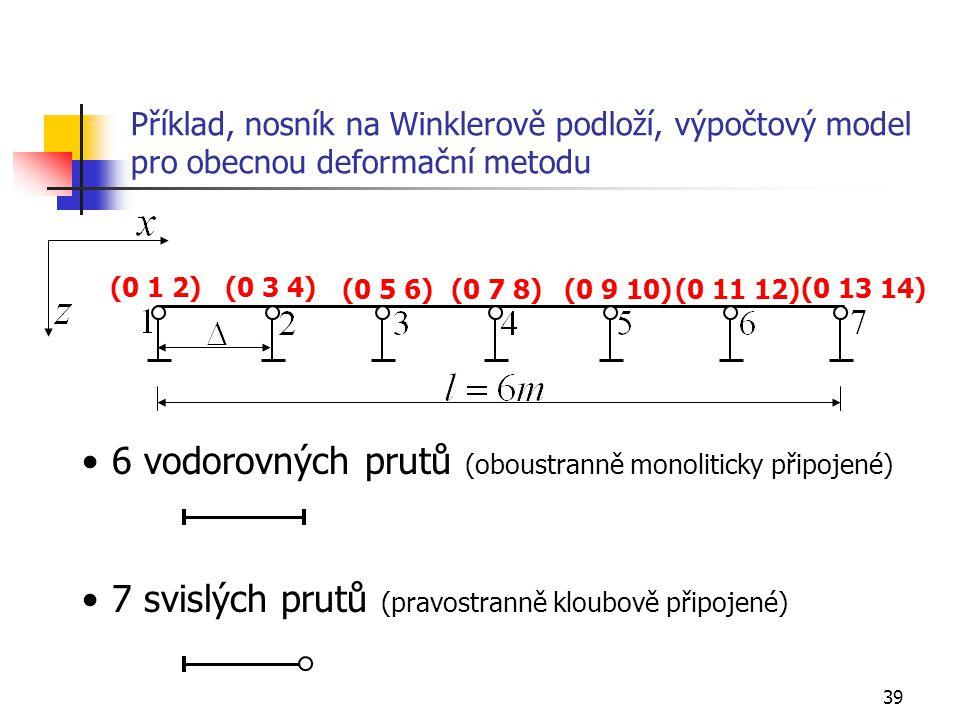 39 Příklad, nosník na Winklerově podloží, výpočtový model pro obecnou deformační metodu (0 1 2)(0 3 4) (0 5 6)(0 7 8)(0 9 10)(0 11 12) (0 13 14) 6 vod