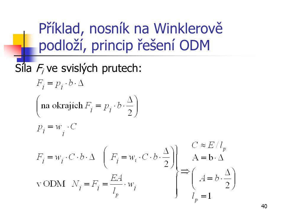 40 Příklad, nosník na Winklerově podloží, princip řešení ODM Síla F i ve svislých prutech: