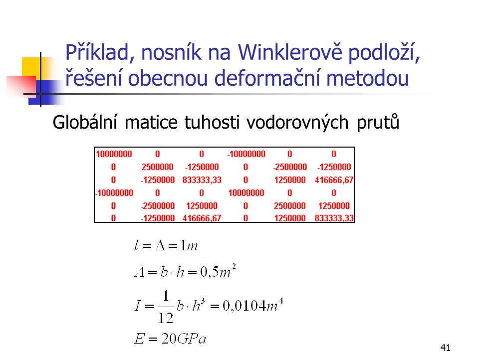 41 Příklad, nosník na Winklerově podloží, řešení obecnou deformační metodou Globální matice tuhosti vodorovných prutů