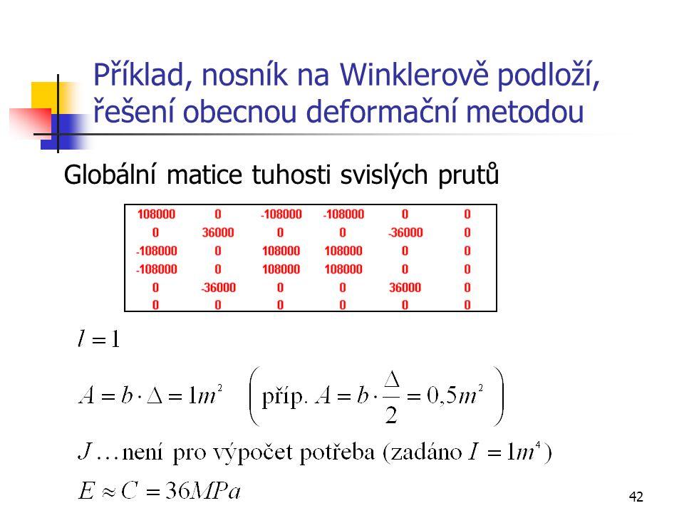 42 Příklad, nosník na Winklerově podloží, řešení obecnou deformační metodou Globální matice tuhosti svislých prutů