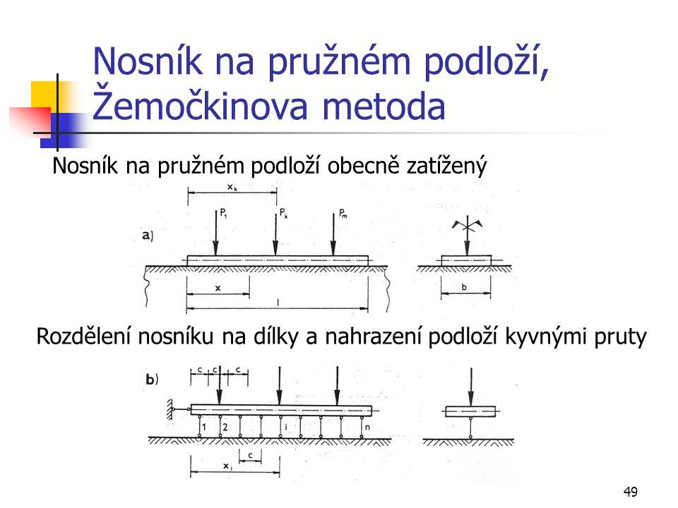 49 Nosník na pružném podloží, Žemočkinova metoda Nosník na pružném podloží obecně zatížený Rozdělení nosníku na dílky a nahrazení podloží kyvnými prut