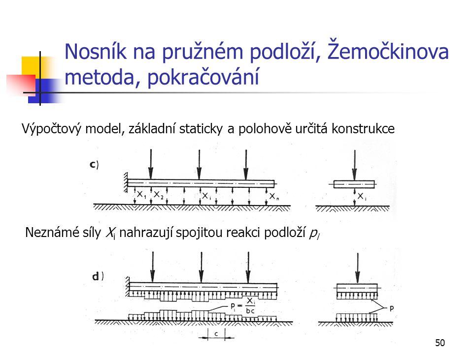 50 Nosník na pružném podloží, Žemočkinova metoda, pokračování Výpočtový model, základní staticky a polohově určitá konstrukce Neznámé síly X i nahrazu