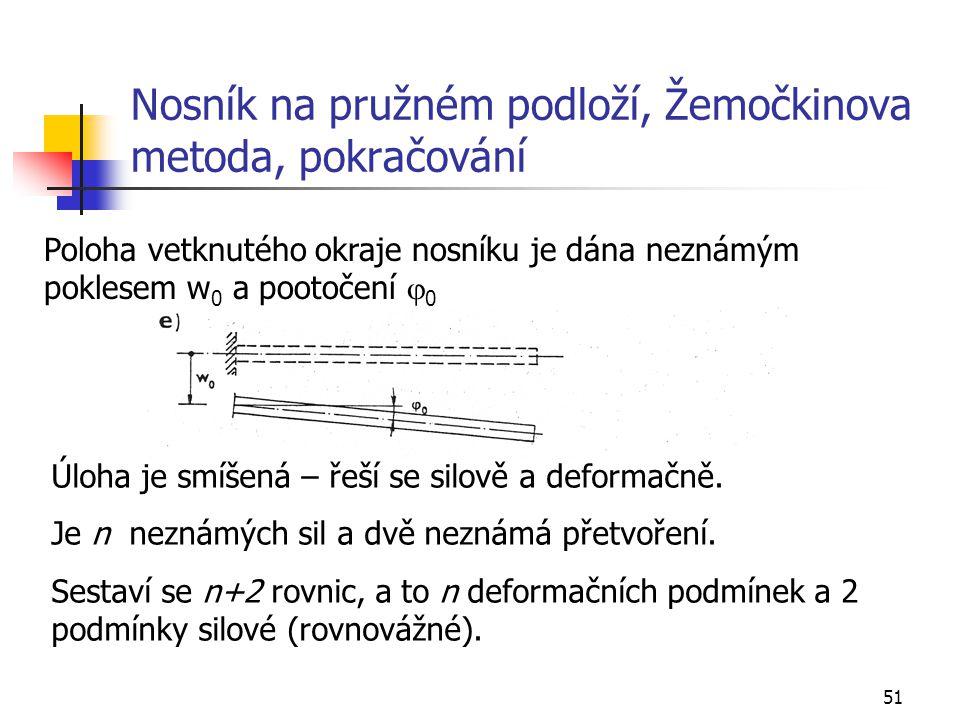 51 Nosník na pružném podloží, Žemočkinova metoda, pokračování Poloha vetknutého okraje nosníku je dána neznámým poklesem w 0 a pootočení  0 Úloha je