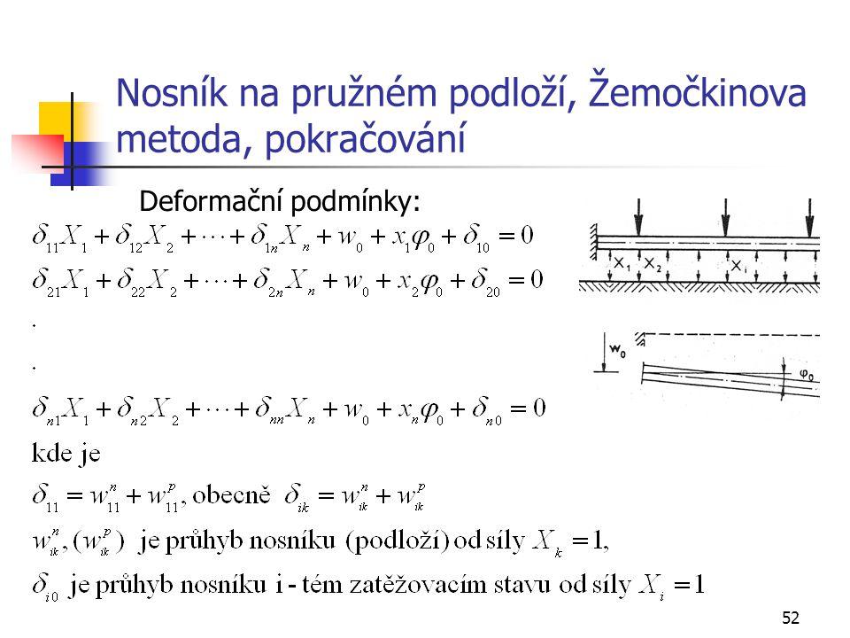 52 Nosník na pružném podloží, Žemočkinova metoda, pokračování Deformační podmínky: