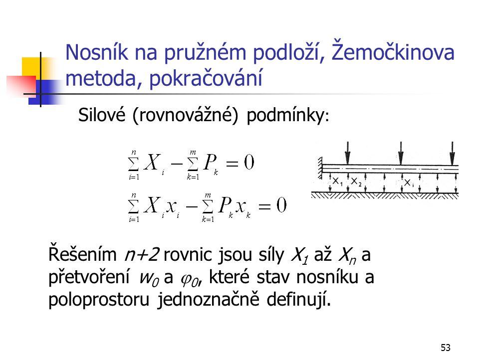53 Nosník na pružném podloží, Žemočkinova metoda, pokračování Silové (rovnovážné) podmínky : Řešením n+2 rovnic jsou síly X 1 až X n a přetvoření w 0