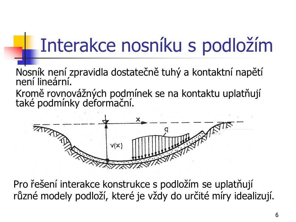 7 Winklerův model podloží Předpokládá, že reakce podloží je přímo úměrná zatlačení nosníku (desky, základu, konstrukce) do podloží.