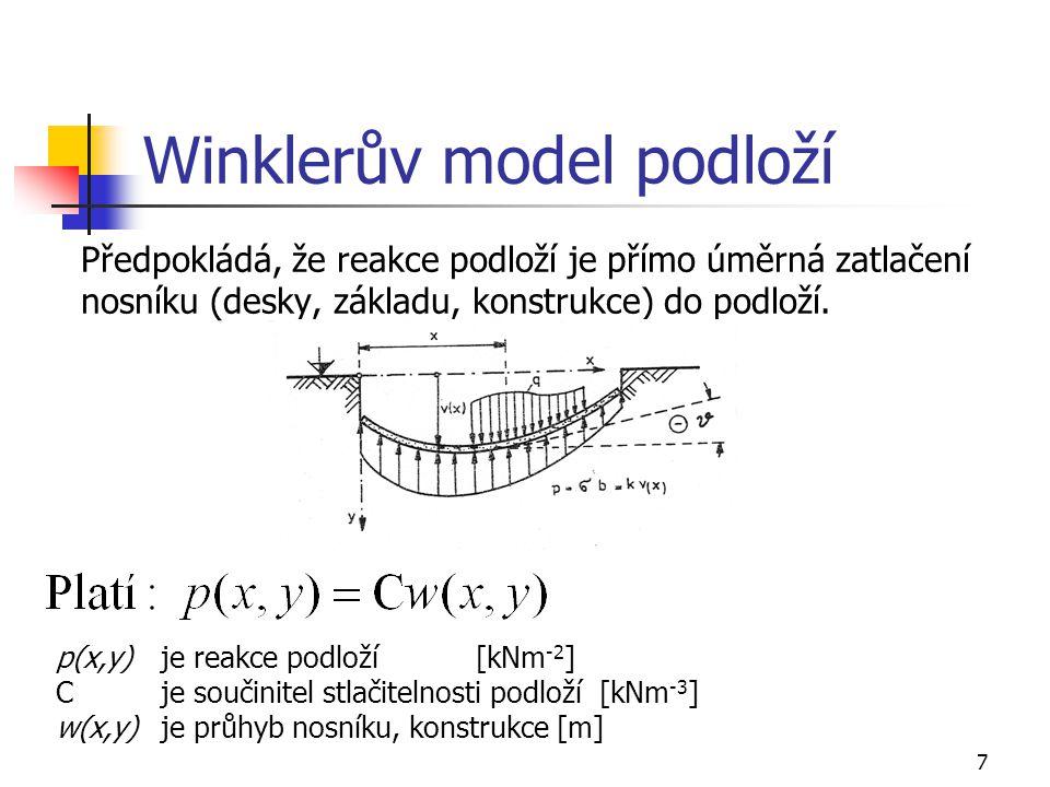 7 Winklerův model podloží Předpokládá, že reakce podloží je přímo úměrná zatlačení nosníku (desky, základu, konstrukce) do podloží. p(x,y)je reakce po