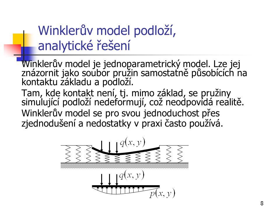 19 Pružný poloprostor, rovnoměrné zatížení na ploše obdélníka, příklad Čtvercová zatěžovací plocha,  =0,25, průběh w na povrchu podél osy a okraje zatížení.