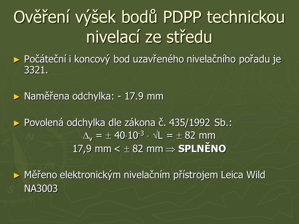 Ověření výšek bodů PDPP technickou nivelací ze středu ► Počáteční i koncový bod uzavřeného nivelačního pořadu je 3321. ► Naměřena odchylka: - 17.9 mm