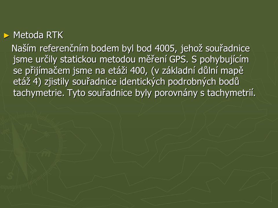 ► Metoda RTK Naším referenčním bodem byl bod 4005, jehož souřadnice jsme určily statickou metodou měření GPS. S pohybujícím se přijímačem jsme na etáž