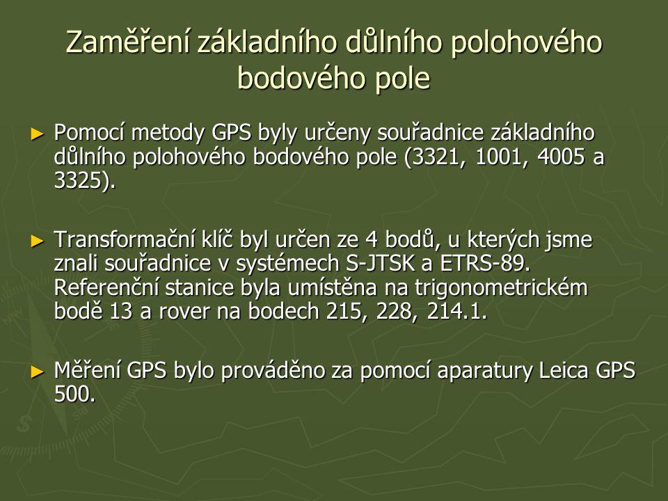 Zaměření základního důlního polohového bodového pole ► Pomocí metody GPS byly určeny souřadnice základního důlního polohového bodového pole (3321, 100