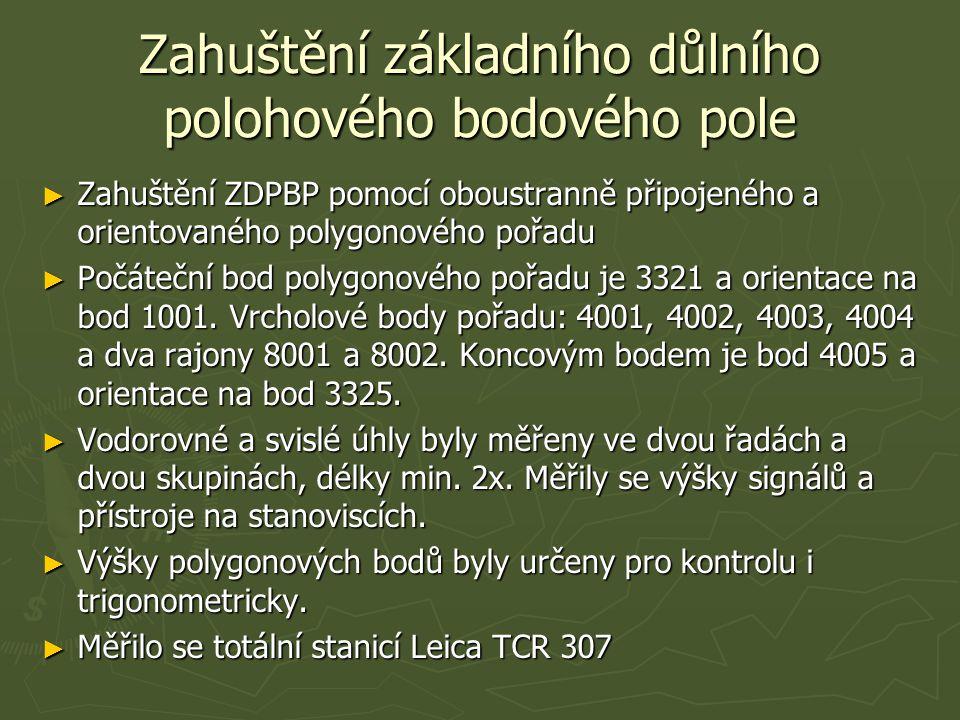 Dosažené odchylky polygonového pořadu: ► Úhlová odchylka: Naměřená: - 0.0041 g Povolená odchylka dle zákona č.