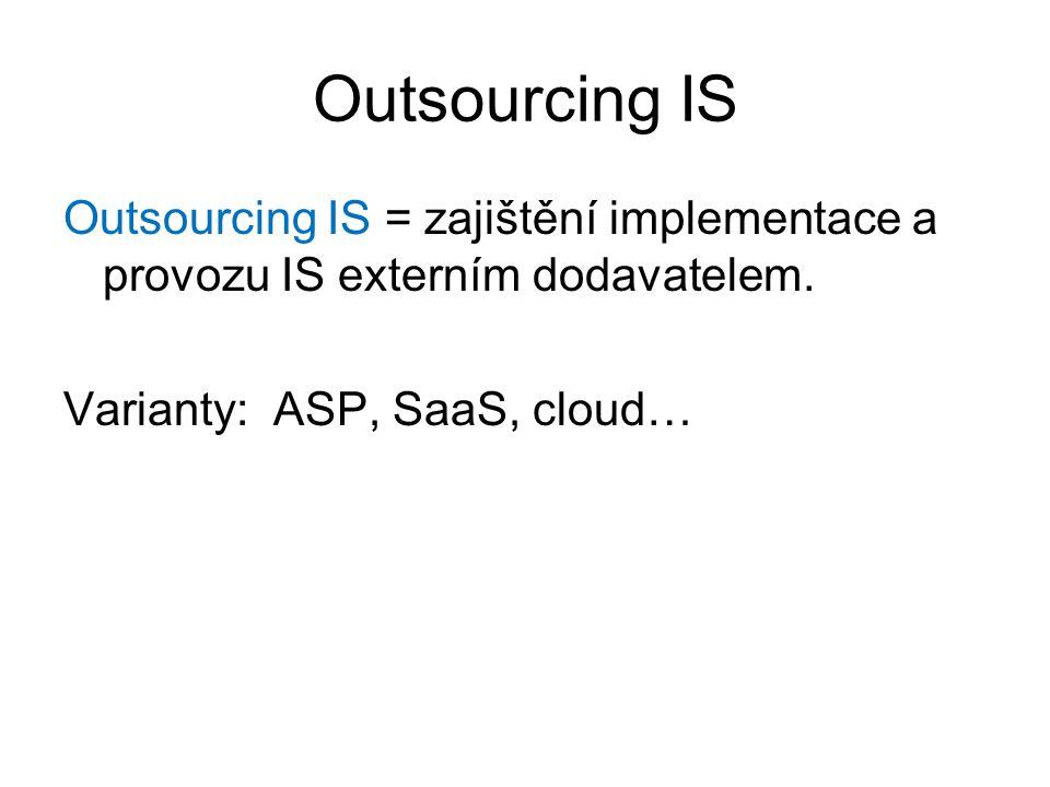 Outsourcing IS Outsourcing IS = zajištění implementace a provozu IS externím dodavatelem.