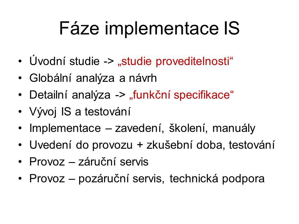 """Fáze implementace IS Úvodní studie -> """"studie proveditelnosti Globální analýza a návrh Detailní analýza -> """"funkční specifikace Vývoj IS a testování Implementace – zavedení, školení, manuály Uvedení do provozu + zkušební doba, testování Provoz – záruční servis Provoz – pozáruční servis, technická podpora"""