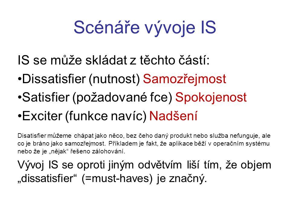 Scénáře vývoje IS IS se může skládat z těchto částí: Dissatisfier (nutnost) Samozřejmost Satisfier (požadované fce) Spokojenost Exciter (funkce navíc) Nadšení Disatisfier můžeme chápat jako něco, bez čeho daný produkt nebo služba nefunguje, ale co je bráno jako samozřejmost.