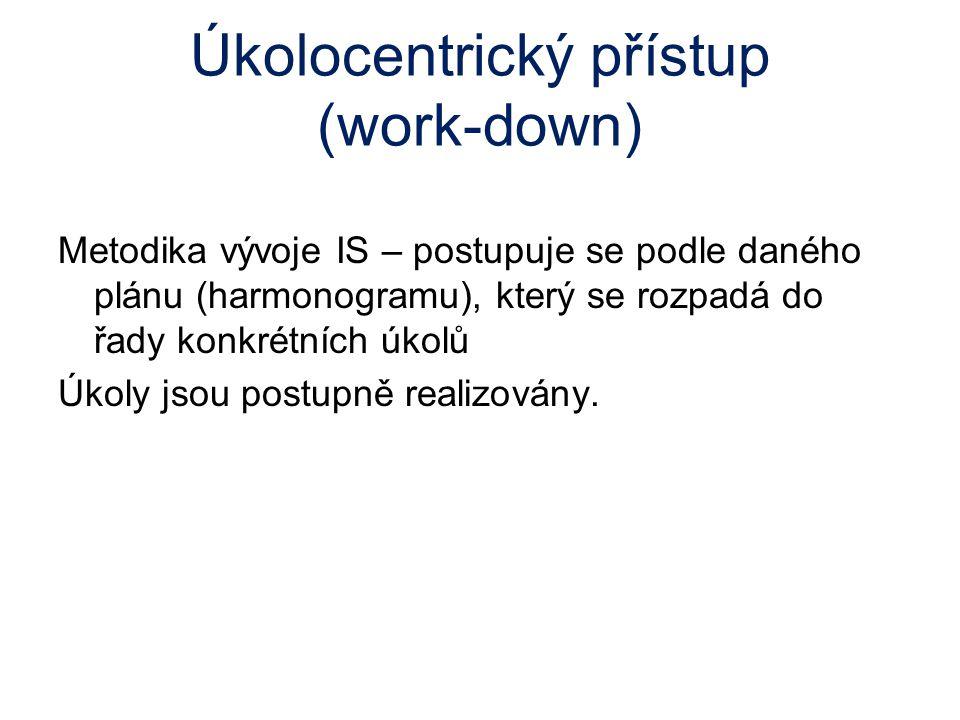 Úkolocentrický přístup (work-down) Metodika vývoje IS – postupuje se podle daného plánu (harmonogramu), který se rozpadá do řady konkrétních úkolů Úkoly jsou postupně realizovány.