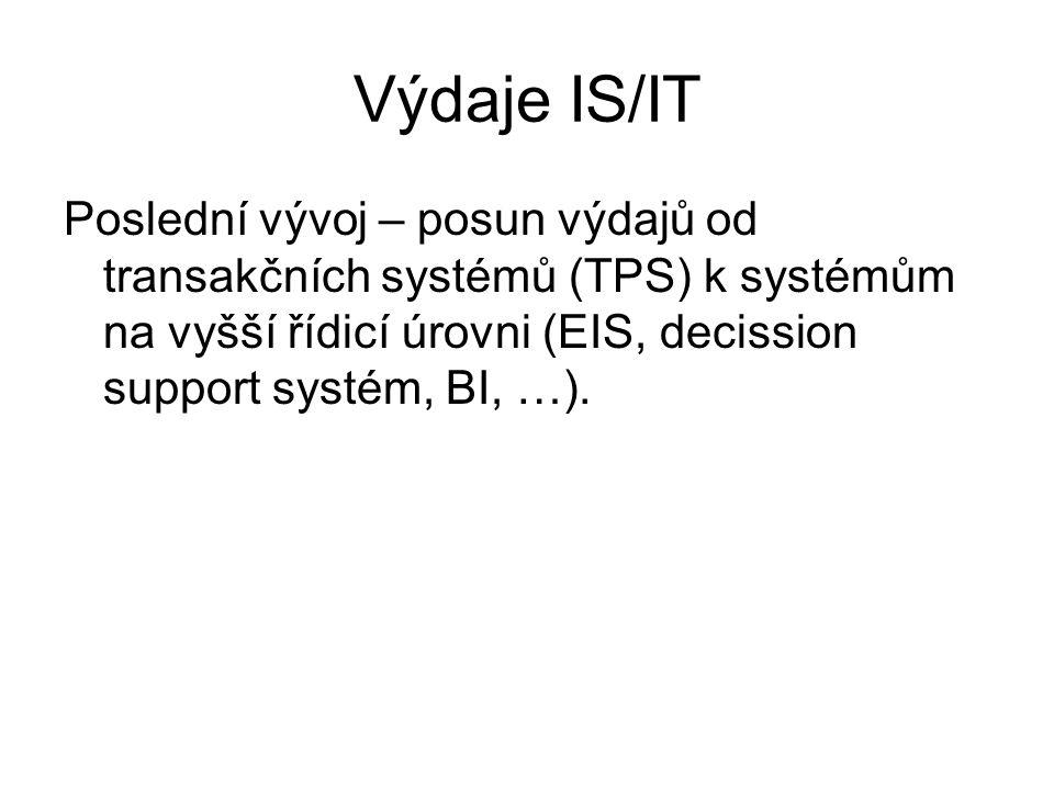 Výdaje IS/IT Poslední vývoj – posun výdajů od transakčních systémů (TPS) k systémům na vyšší řídicí úrovni (EIS, decission support systém, BI, …).