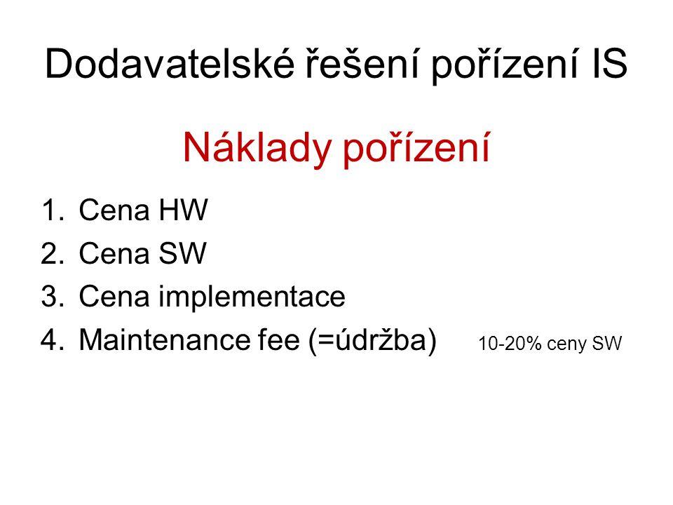 Dodavatelské řešení pořízení IS Náklady pořízení 1.Cena HW 2.Cena SW 3.Cena implementace 4.Maintenance fee (=údržba) 10-20% ceny SW