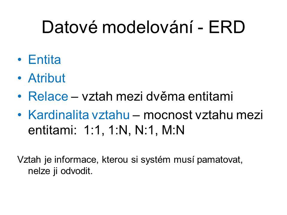 Datové modelování - ERD Entita Atribut Relace – vztah mezi dvěma entitami Kardinalita vztahu – mocnost vztahu mezi entitami: 1:1, 1:N, N:1, M:N Vztah