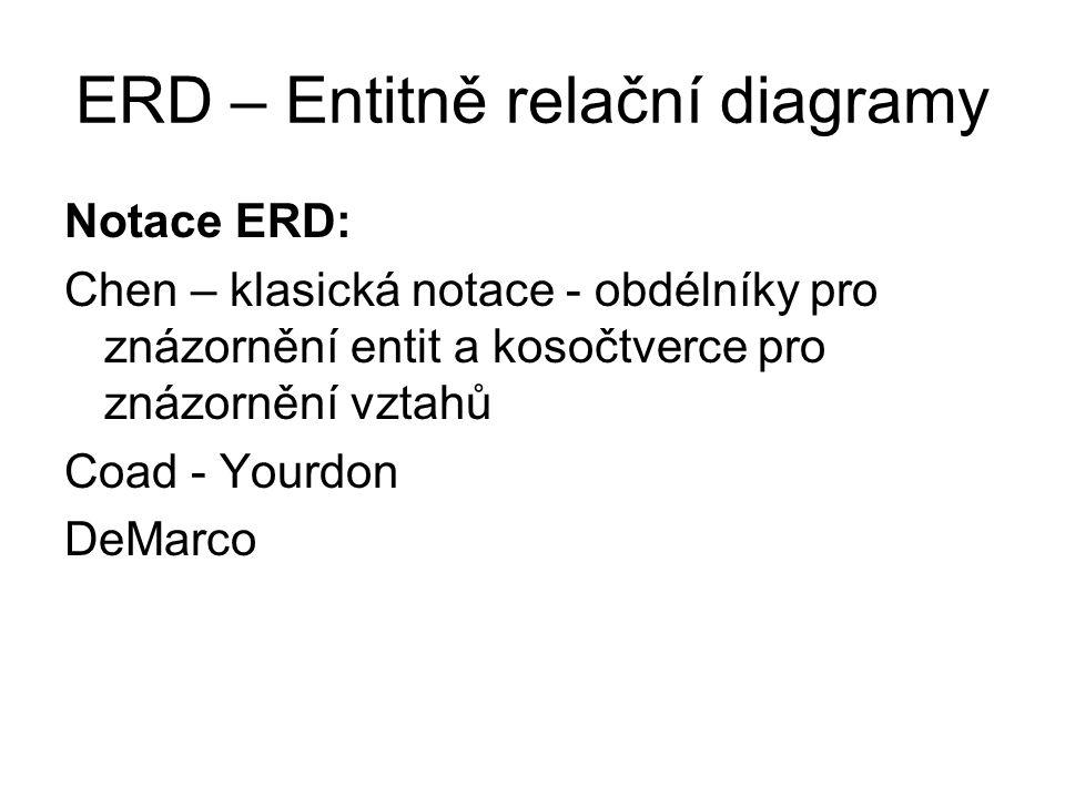 ERD – Entitně relační diagramy Notace ERD: Chen – klasická notace - obdélníky pro znázornění entit a kosočtverce pro znázornění vztahů Coad - Yourdon