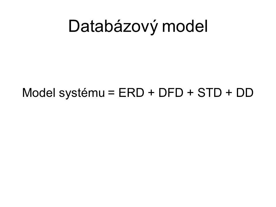 Databázový model Model systému = ERD + DFD + STD + DD