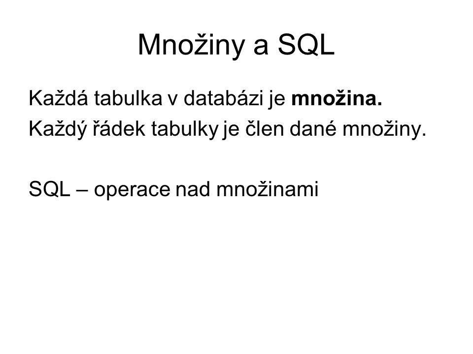 Množiny a SQL Každá tabulka v databázi je množina. Každý řádek tabulky je člen dané množiny. SQL – operace nad množinami