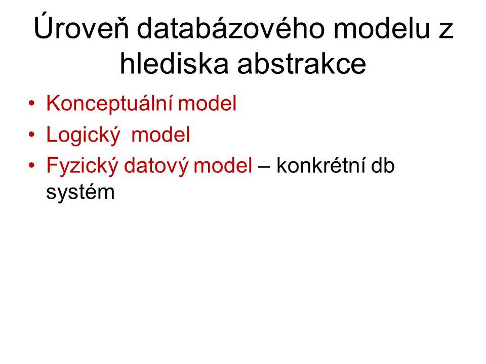 Úroveň databázového modelu z hlediska abstrakce Konceptuální model Logický model Fyzický datový model – konkrétní db systém