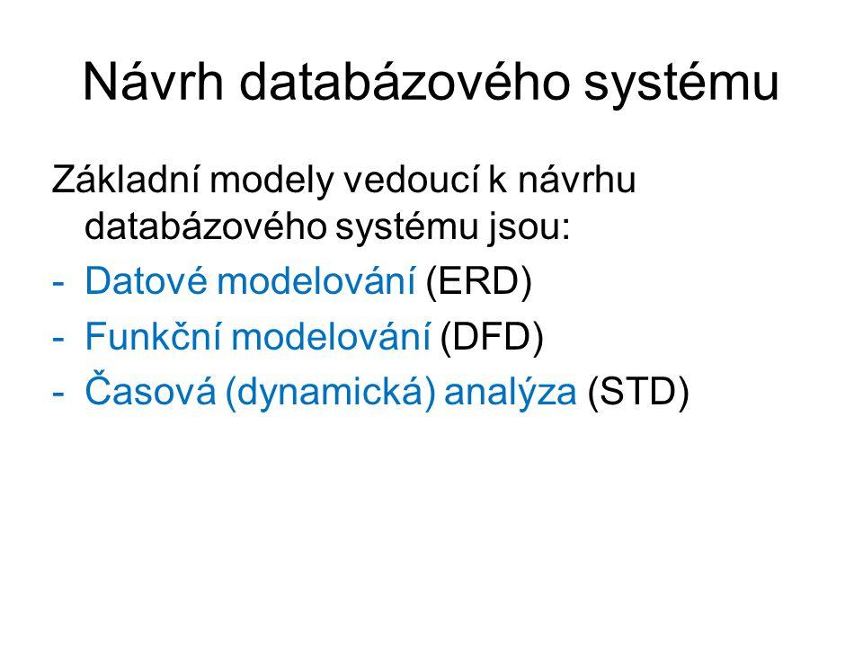 Návrh databázového systému Základní modely vedoucí k návrhu databázového systému jsou: -Datové modelování (ERD) -Funkční modelování (DFD) -Časová (dyn