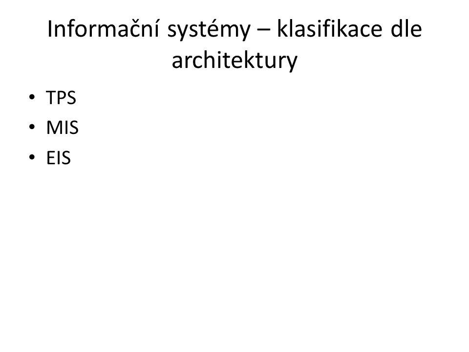 Informační systémy – klasifikace dle architektury TPS MIS EIS