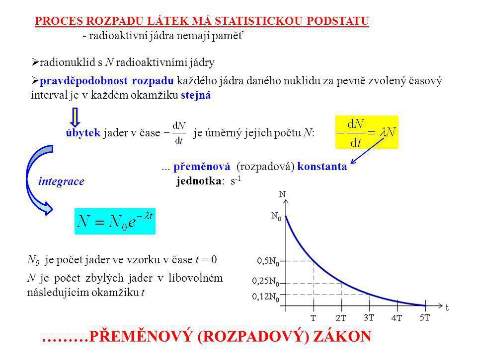 integrace N 0 je počet jader ve vzorku v čase t = 0 N je počet zbylých jader v libovolném následujícím okamžiku t ………PŘEMĚNOVÝ (ROZPADOVÝ) ZÁKON  rad