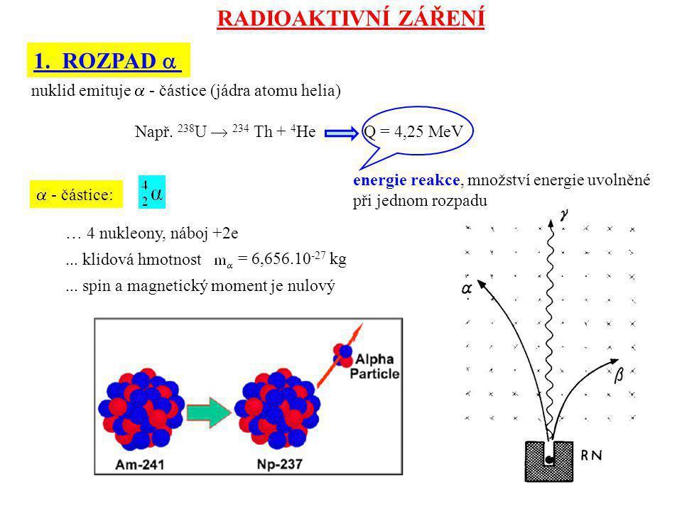 RADIOAKTIVNÍ ZÁŘENÍ 1. ROZPAD  nuklid emituje  - částice (jádra atomu helia) Q = 4,25 MeV energie reakce, množství energie uvolněné při jednom rozpa