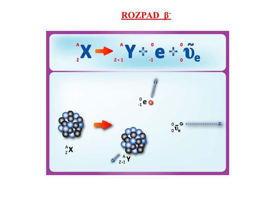 ROZPAD β -