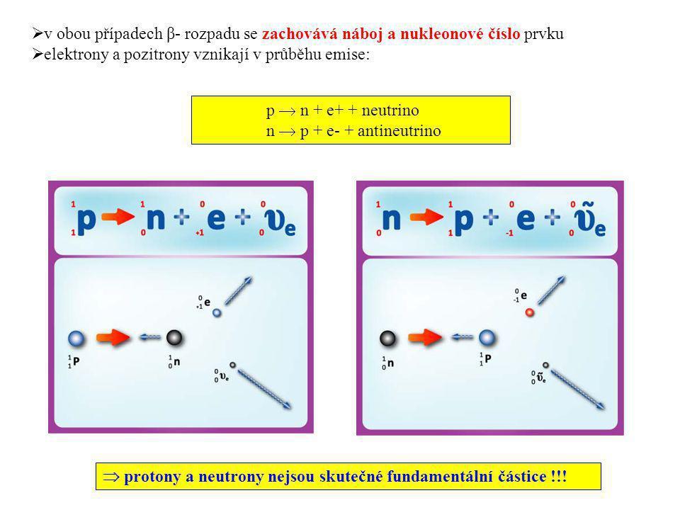  v obou případech β- rozpadu se zachovává náboj a nukleonové číslo prvku  elektrony a pozitrony vznikají v průběhu emise:  protony a neutrony nejso