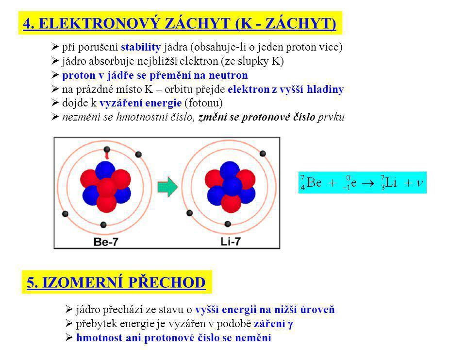  při porušení stability jádra (obsahuje-li o jeden proton více)  jádro absorbuje nejbližší elektron (ze slupky K)  proton v jádře se přemění na neu