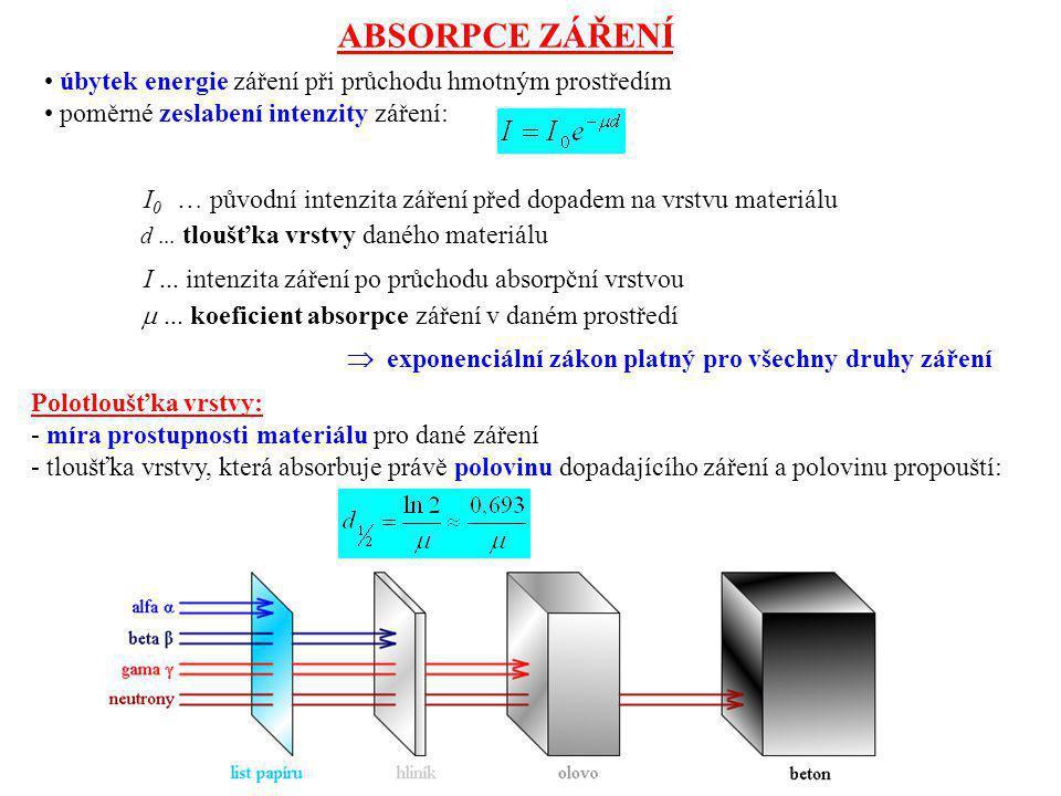 Polotloušťka vrstvy: - míra prostupnosti materiálu pro dané záření - tloušťka vrstvy, která absorbuje právě polovinu dopadajícího záření a polovinu pr